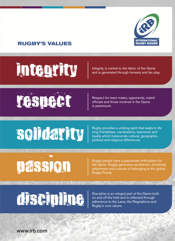 Poster: Rugby values. Integrity, Respect, Solidarity, Passion, Discipline.